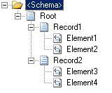 Flat fileschema